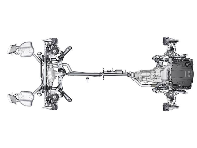 Ремонт двигателя Ауди А7